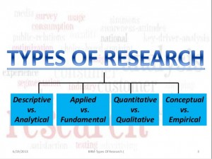types-of-business-research-methods-3-638