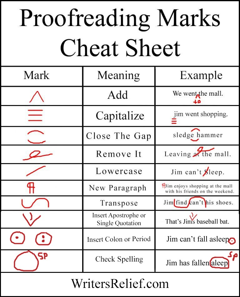 Proofread Marks